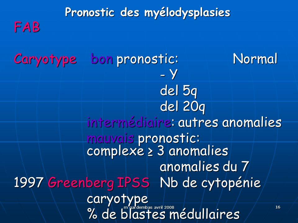 m gardembas avril 2008 16 Pronostic des myélodysplasies FAB Caryotype bon pronostic:Normal - Y del 5q del 20q intermédiaire: autres anomalies mauvais