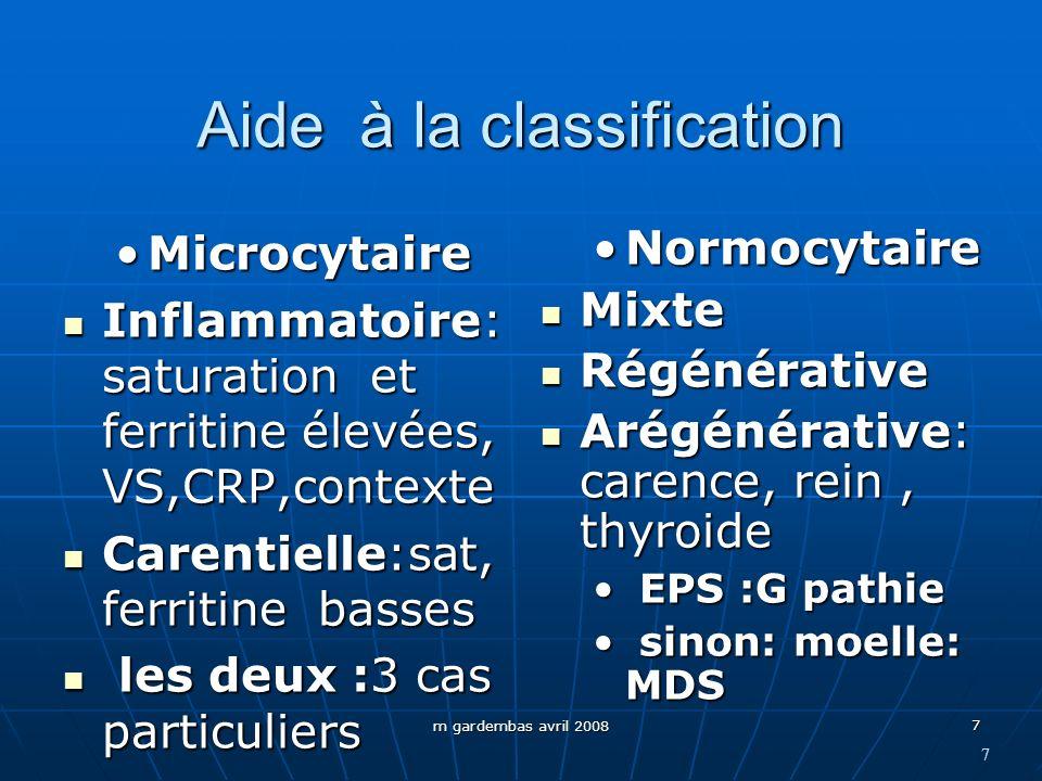 m gardembas avril 2008 7 Aide à la classification MicrocytaireMicrocytaire Inflammatoire: saturation et ferritine élevées, VS,CRP,contexte Inflammatoi