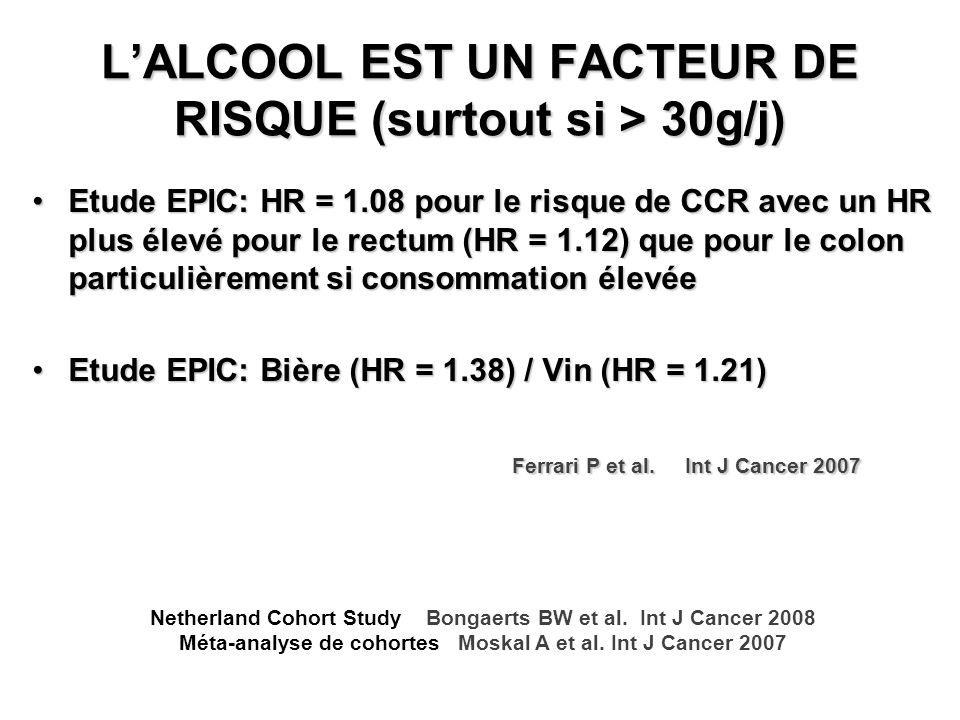 LALCOOL EST UN FACTEUR DE RISQUE (surtout si > 30g/j) Etude EPIC: HR = 1.08 pour le risque de CCR avec un HR plus élevé pour le rectum (HR = 1.12) que