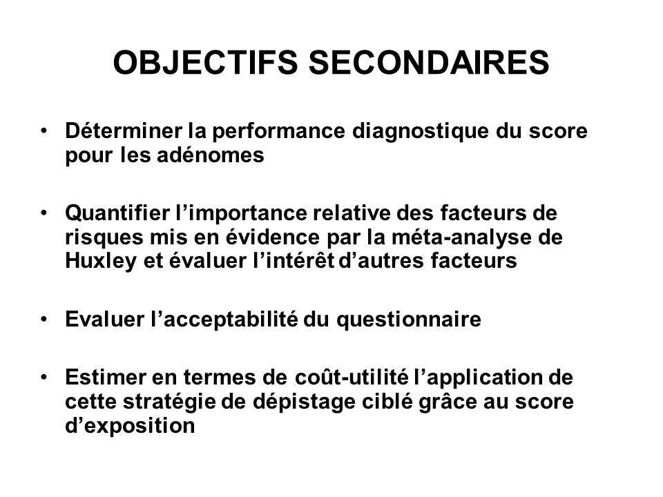 OBJECTIFS SECONDAIRES Déterminer la performance diagnostique du score pour les adénomes Quantifier limportance relative des facteurs de risques mis en