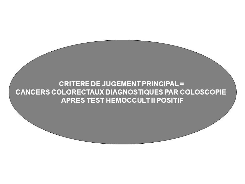 CRITERE DE JUGEMENT PRINCIPAL = CANCERS COLORECTAUX DIAGNOSTIQUES PAR COLOSCOPIE APRES TEST HEMOCCULT II POSITIF
