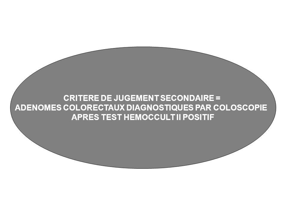 CRITERE DE JUGEMENT SECONDAIRE = ADENOMES COLORECTAUX DIAGNOSTIQUES PAR COLOSCOPIE APRES TEST HEMOCCULT II POSITIF