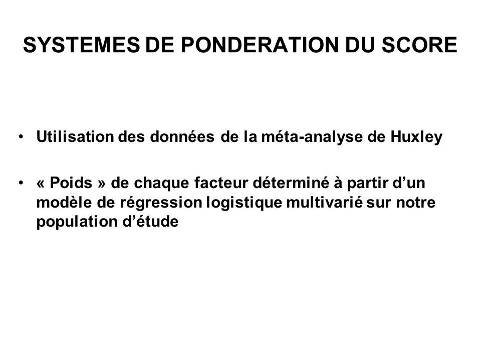 SYSTEMES DE PONDERATION DU SCORE Utilisation des données de la méta-analyse de Huxley « Poids » de chaque facteur déterminé à partir dun modèle de rég