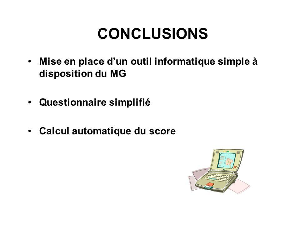CONCLUSIONS Mise en place dun outil informatique simple à disposition du MG Questionnaire simplifié Calcul automatique du score