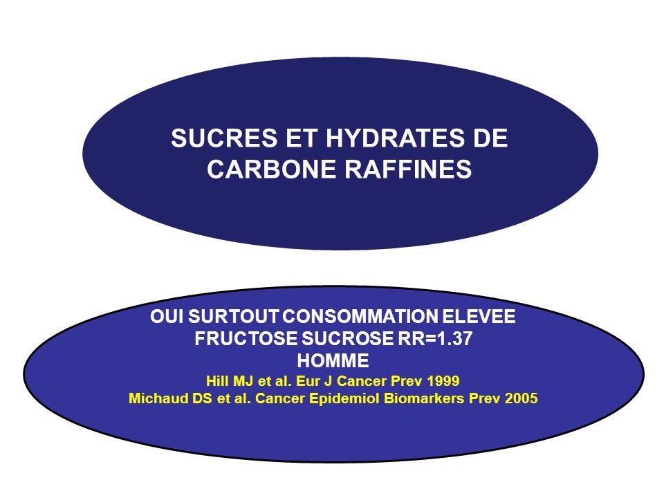 SUCRES ET HYDRATES DE CARBONE RAFFINES OUI SURTOUT CONSOMMATION ELEVEE FRUCTOSE SUCROSE RR=1.37 HOMME Hill MJ et al. Eur J Cancer Prev 1999 Michaud DS