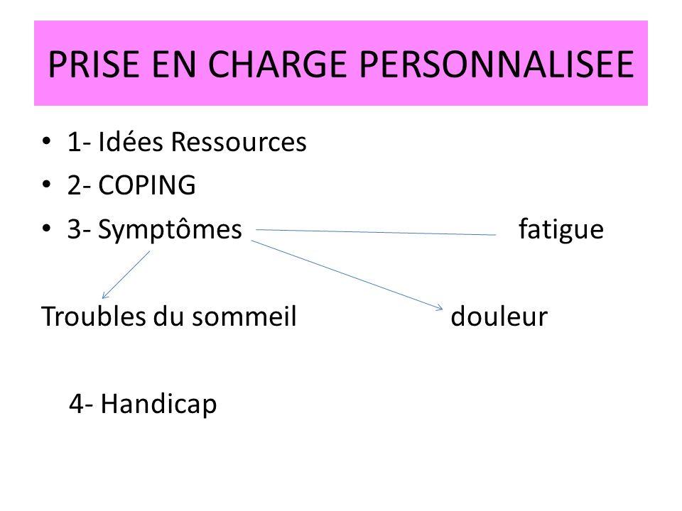 PRISE EN CHARGE PERSONNALISEE 1- Idées Ressources 2- COPING 3- Symptômes fatigue Troubles du sommeildouleur 4- Handicap