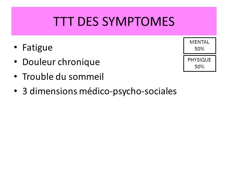 TTT DES SYMPTOMES Fatigue Douleur chronique Trouble du sommeil 3 dimensions médico-psycho-sociales MENTAL 50% PHYSIQUE 50%