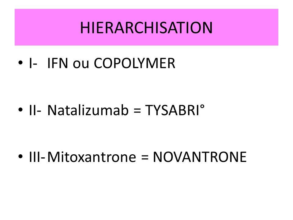 HIERARCHISATION I-IFN ou COPOLYMER II- Natalizumab = TYSABRI° III-Mitoxantrone = NOVANTRONE