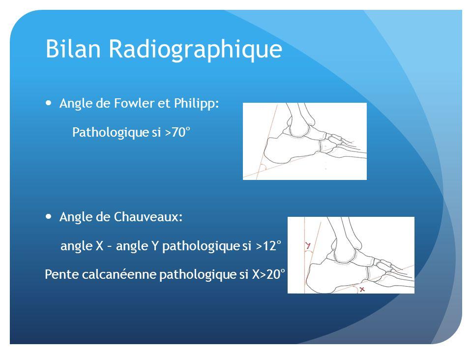 Bilan Radiographique Angle de Fowler et Philipp: Pathologique si >70° Angle de Chauveaux: angle X – angle Y pathologique si >12° Pente calcanéenne pat
