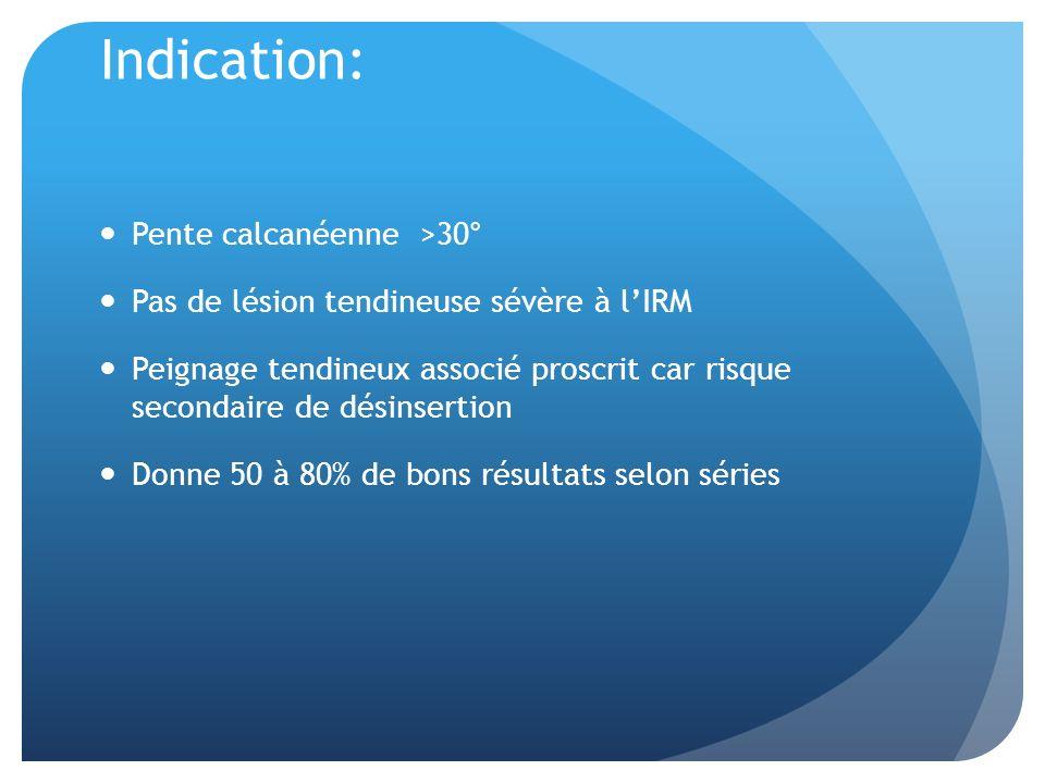 Indication: Pente calcanéenne >30° Pas de lésion tendineuse sévère à lIRM Peignage tendineux associé proscrit car risque secondaire de désinsertion Do