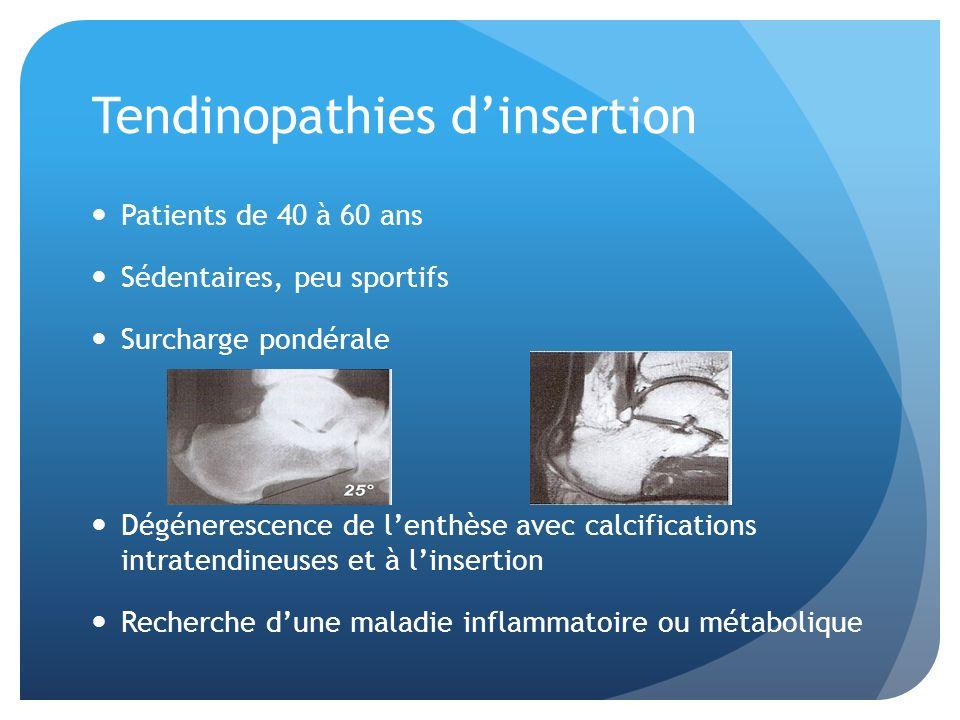 Tendinopathies dinsertion Patients de 40 à 60 ans Sédentaires, peu sportifs Surcharge pondérale Dégénerescence de lenthèse avec calcifications intrate