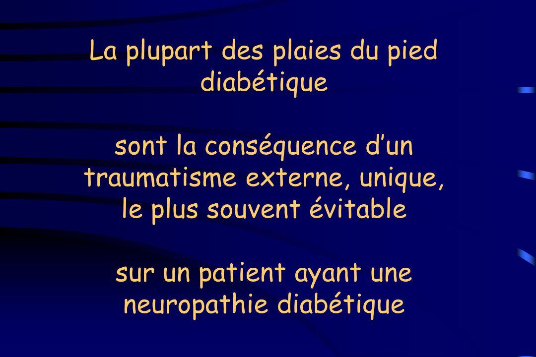 La plupart des plaies du pied diabétique sont la conséquence dun traumatisme externe, unique, le plus souvent évitable sur un patient ayant une neurop