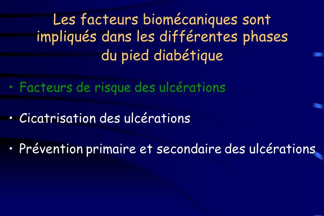 Les facteurs biomécaniques sont impliqués dans les différentes phases du pied diabétique Facteurs de risque des ulcérations Cicatrisation des ulcérati