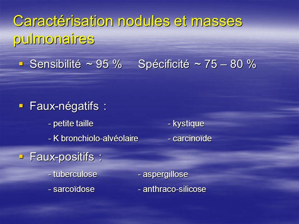 Caractérisation nodules et masses pulmonaires Sensibilité ~ 95 %Spécificité ~ 75 – 80 % Sensibilité ~ 95 %Spécificité ~ 75 – 80 % Faux-négatifs : - petite taille- kystique - K bronchiolo-alvéolaire- carcinoïde Faux-négatifs : - petite taille- kystique - K bronchiolo-alvéolaire- carcinoïde Faux-positifs : - tuberculose- aspergillose - sarcoïdose- anthraco-silicose Faux-positifs : - tuberculose- aspergillose - sarcoïdose- anthraco-silicose