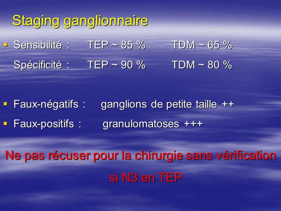 Staging ganglionnaire Sensibilité :TEP ~ 85 %TDM ~ 65 % Spécificité :TEP ~ 90 %TDM ~ 80 % Sensibilité :TEP ~ 85 %TDM ~ 65 % Spécificité :TEP ~ 90 %TDM ~ 80 % Faux-négatifs : ganglions de petite taille ++ Faux-négatifs : ganglions de petite taille ++ Faux-positifs : granulomatoses +++ Faux-positifs : granulomatoses +++ Ne pas récuser pour la chirurgie sans vérification si N3 en TEP