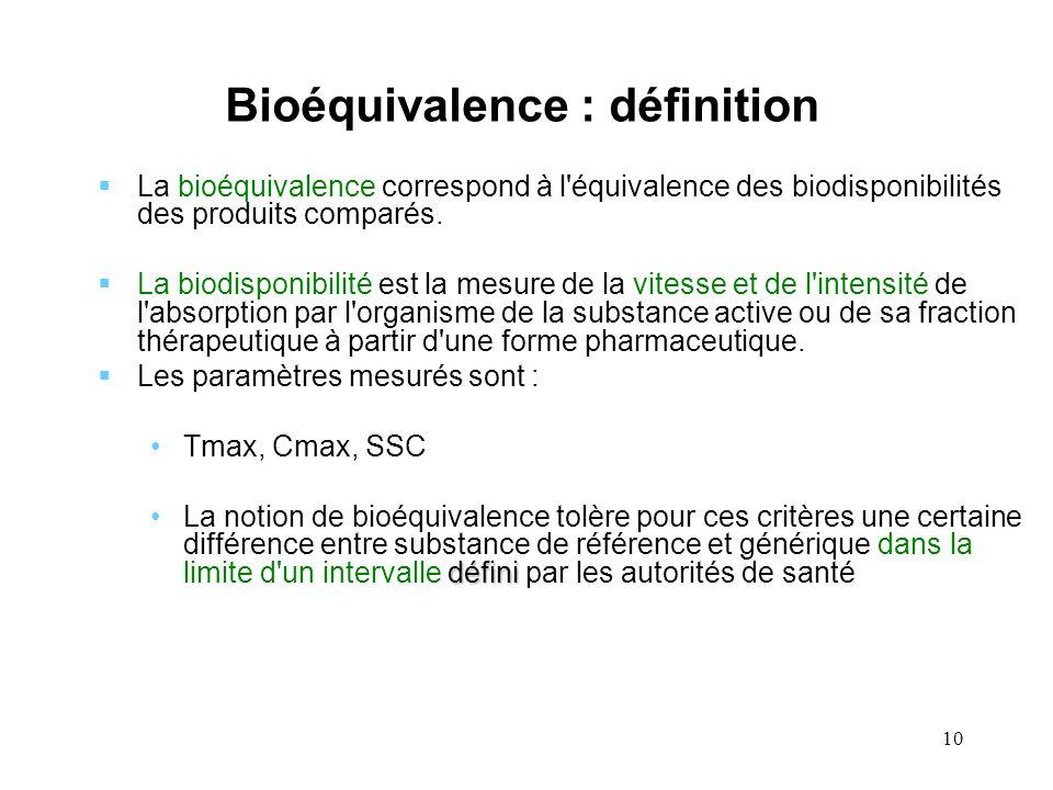 10 Bioéquivalence : définition La bioéquivalence correspond à l'équivalence des biodisponibilités des produits comparés. La biodisponibilité est la me