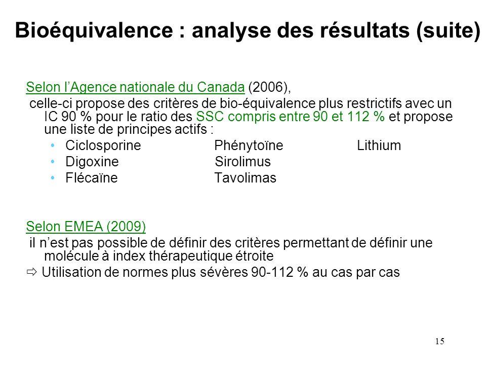 15 Bioéquivalence : analyse des résultats (suite) Selon lAgence nationale du Canada (2006), celle-ci propose des critères de bio-équivalence plus rest