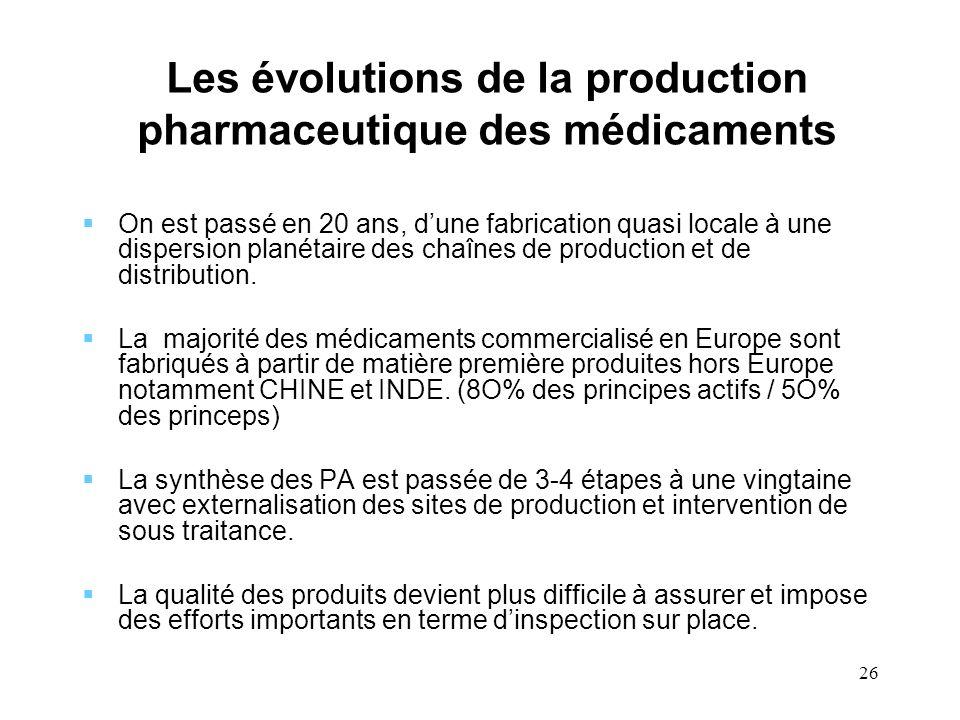 26 Les évolutions de la production pharmaceutique des médicaments On est passé en 20 ans, dune fabrication quasi locale à une dispersion planétaire de