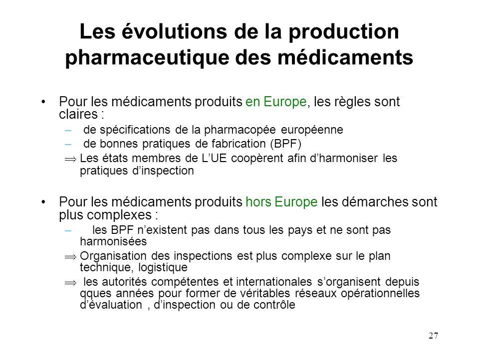 27 Pour les médicaments produits en Europe, les règles sont claires : – de spécifications de la pharmacopée européenne – de bonnes pratiques de fabric