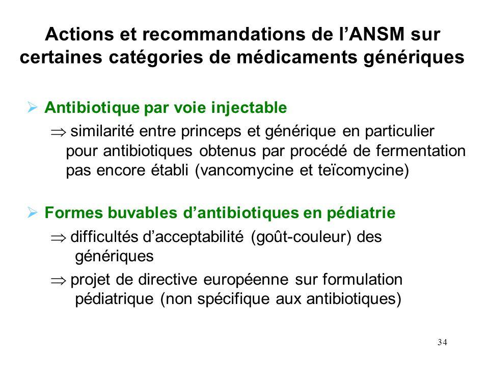 34 Antibiotique par voie injectable similarité entre princeps et générique en particulier pour antibiotiques obtenus par procédé de fermentation pas e