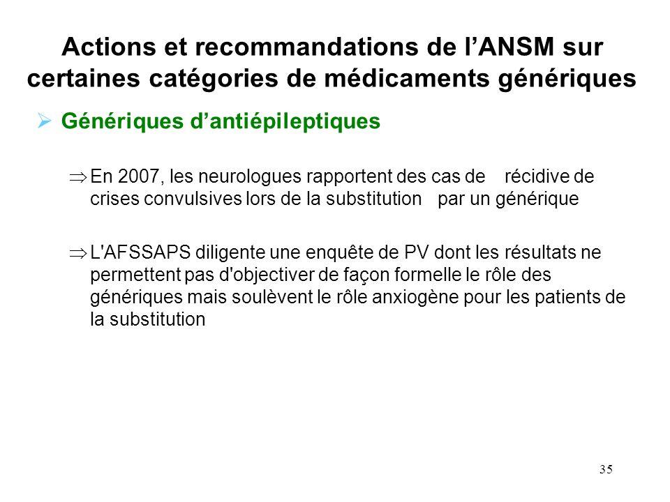 35 Génériques dantiépileptiques En 2007, les neurologues rapportent des cas de récidive de crises convulsives lors de la substitution par un générique