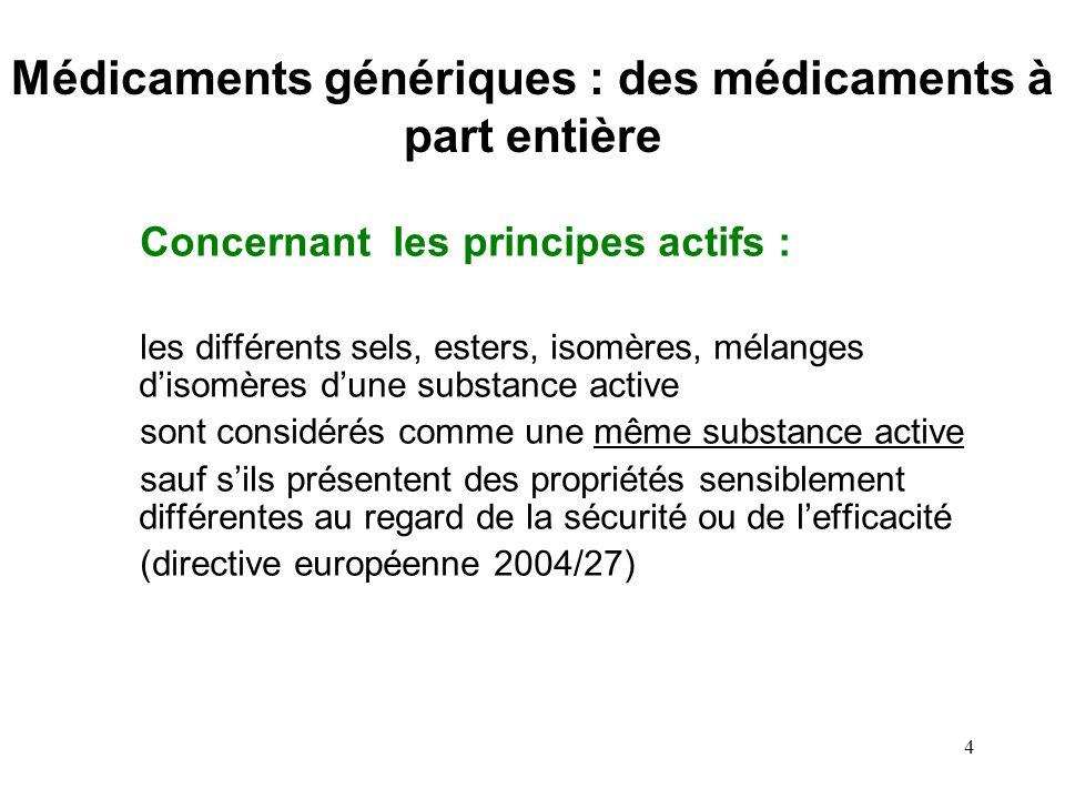 5 Médicaments génériques : des médicaments à part entière Concernant la forme pharmaceutique : les différentes formes pharmaceutiques orale à libération immédiate sont considérées comme une même forme pharmaceutique (comprimé, gélule, suspension buvable…)