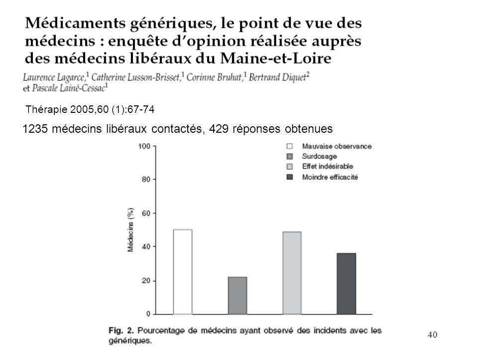 40 1235 médecins libéraux contactés, 429 réponses obtenues Thérapie 2005,60 (1):67-74