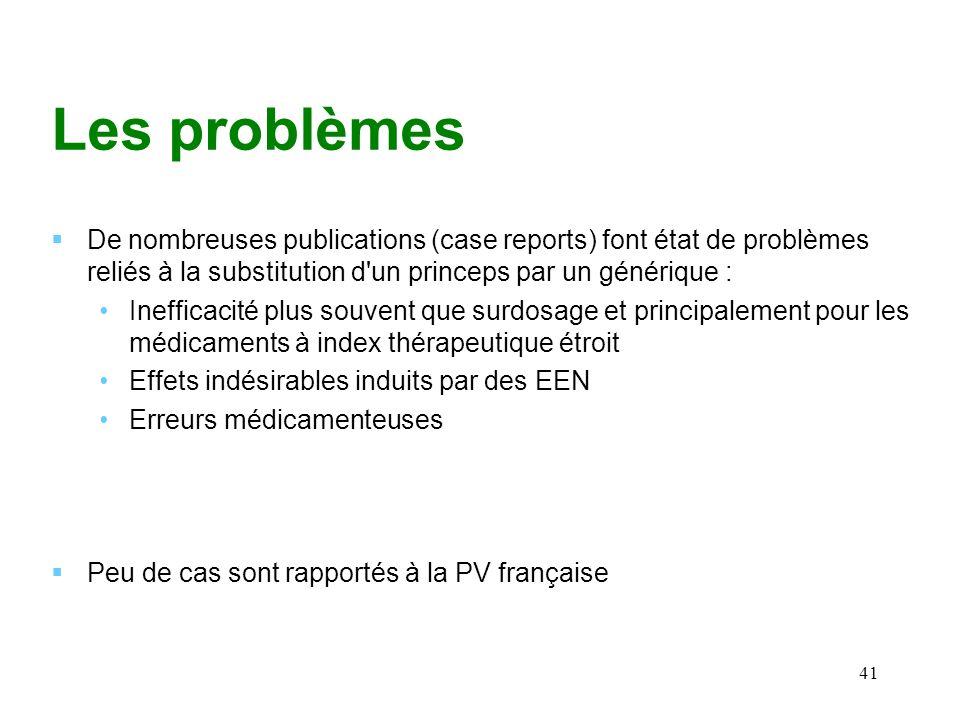 41 Les problèmes De nombreuses publications (case reports) font état de problèmes reliés à la substitution d'un princeps par un générique : Inefficaci
