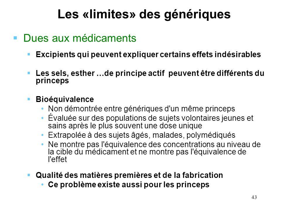 43 Les «limites» des génériques Dues aux médicaments Excipients qui peuvent expliquer certains effets indésirables Les sels, esther …de principe actif