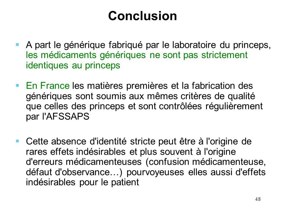 48 Conclusion A part le générique fabriqué par le laboratoire du princeps, les médicaments génériques ne sont pas strictement identiques au princeps E