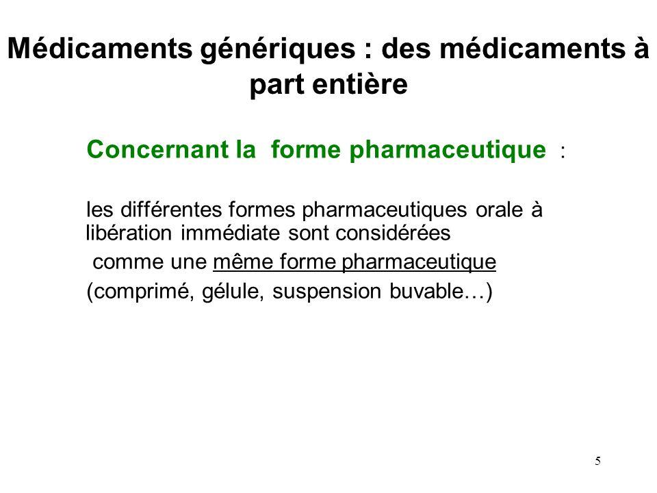 5 Médicaments génériques : des médicaments à part entière Concernant la forme pharmaceutique : les différentes formes pharmaceutiques orale à libérati