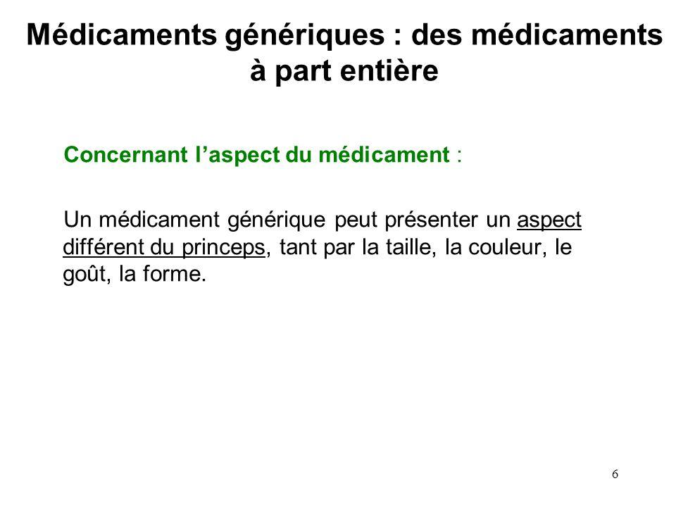 6 Médicaments génériques : des médicaments à part entière Concernant laspect du médicament : Un médicament générique peut présenter un aspect différen