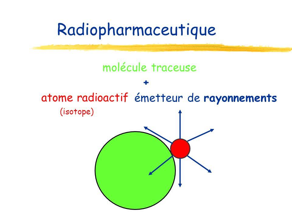 émetteur de rayonnements Radiopharmaceutique atome radioactif (isotope) molécule traceuse +