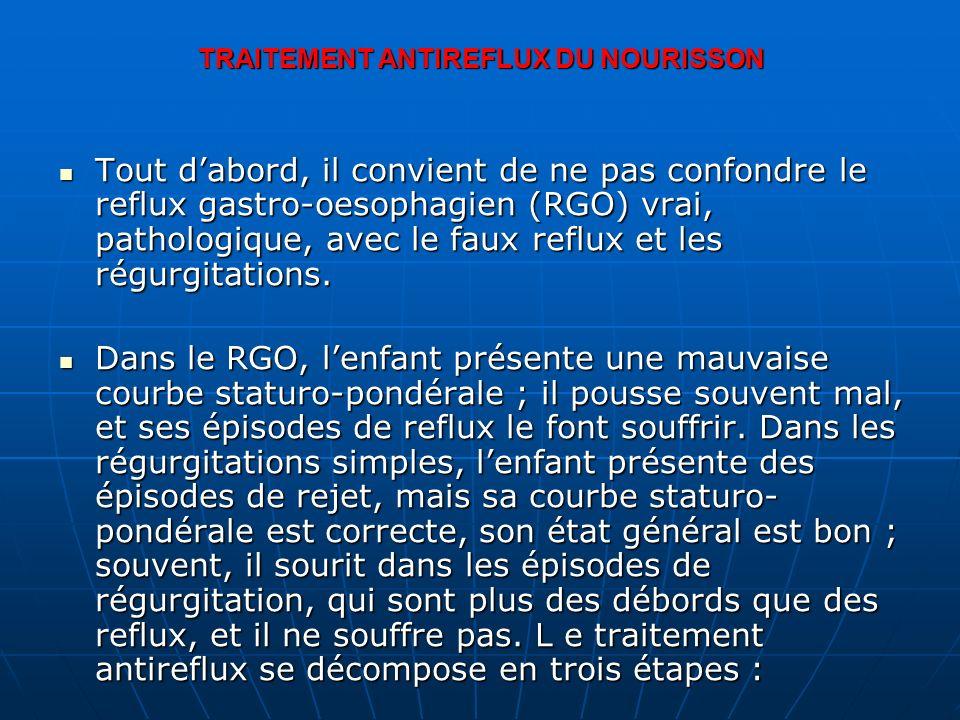 TRAITEMENT ANTIREFLUX DU NOURISSON Tout dabord, il convient de ne pas confondre le reflux gastro-oesophagien (RGO) vrai, pathologique, avec le faux re
