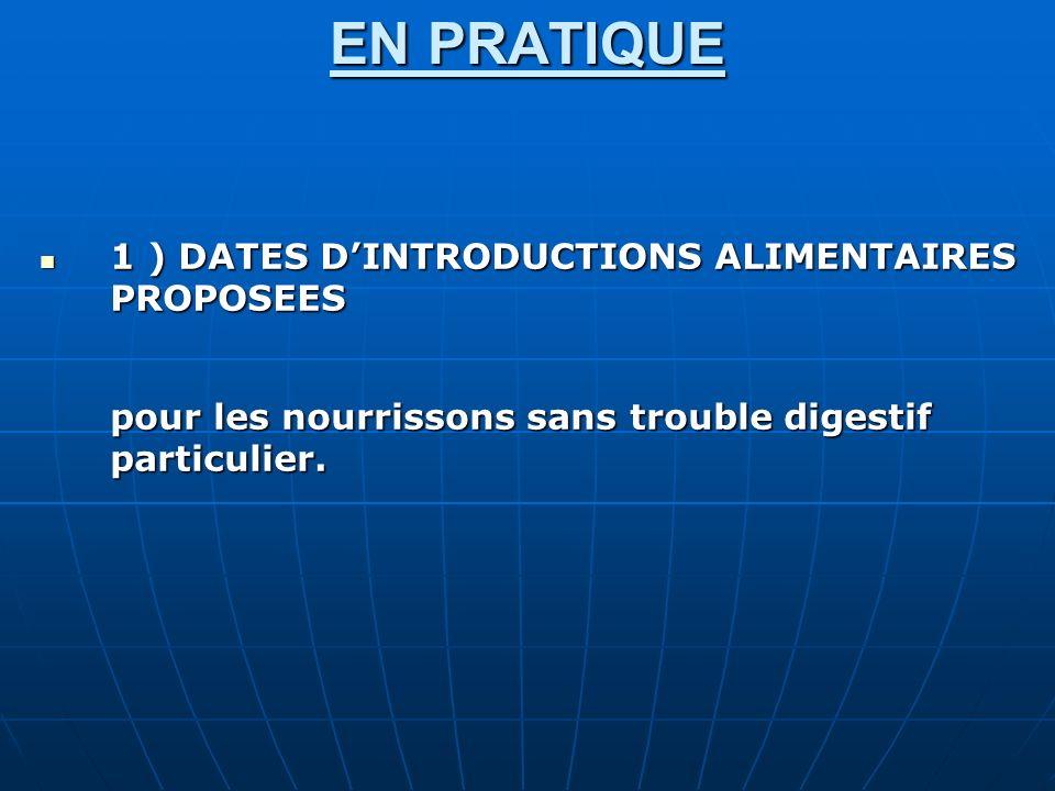 EN PRATIQUE 1 ) DATES DINTRODUCTIONS ALIMENTAIRES PROPOSEES 1 ) DATES DINTRODUCTIONS ALIMENTAIRES PROPOSEES pour les nourrissons sans trouble digestif