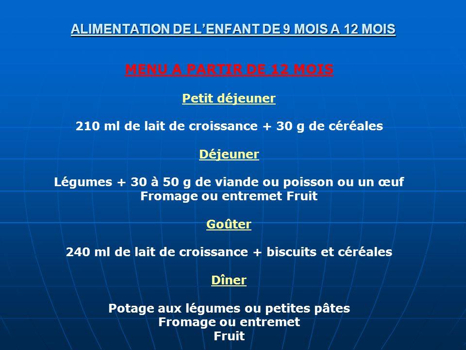 ALIMENTATION DE LENFANT DE 9 MOIS A 12 MOIS MENU A PARTIR DE 12 MOIS Petit déjeuner 210 ml de lait de croissance + 30 g de céréales Déjeuner Légumes +