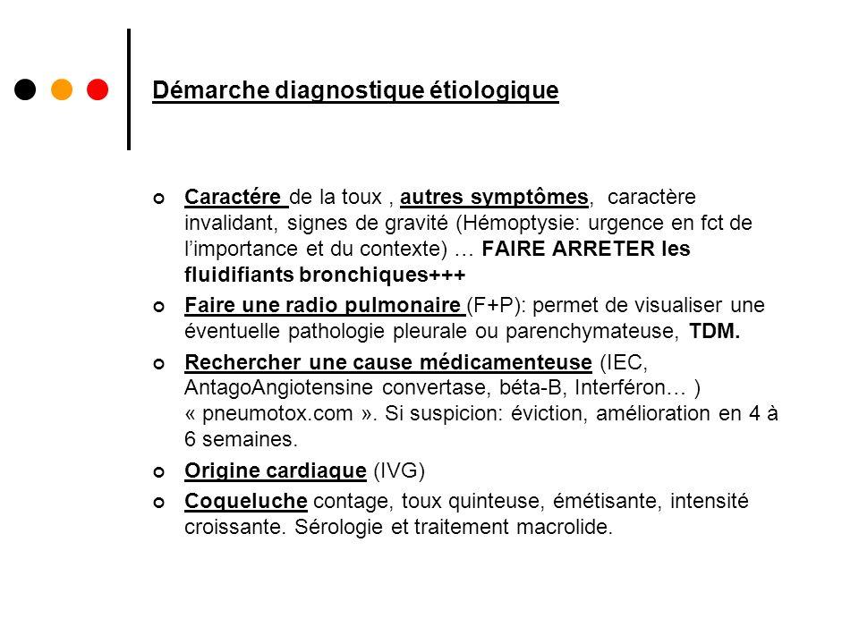 Démarche diagnostique étiologique Caractére de la toux, autres symptômes, caractère invalidant, signes de gravité (Hémoptysie: urgence en fct de limpo