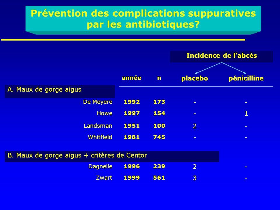 Prévention des complications suppuratives par les antibiotiques? Incidence de labcès annéen placebopénicilline A. Maux de gorge aigus De Meyere1992173