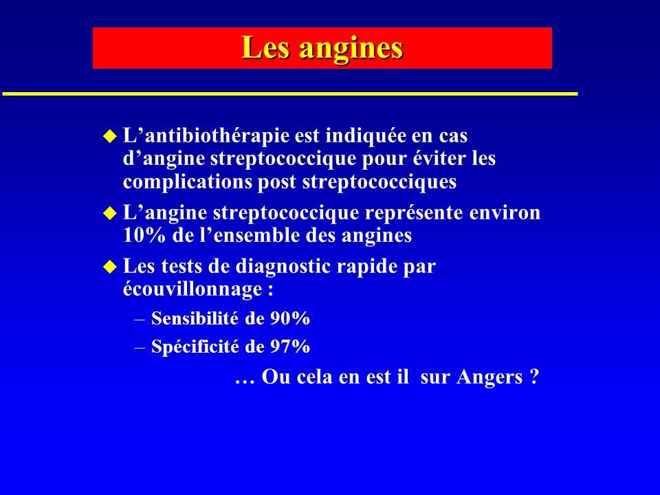 Les angines u Lantibiothérapie est indiquée en cas dangine streptococcique pour éviter les complications post streptococciques u Langine streptococciq
