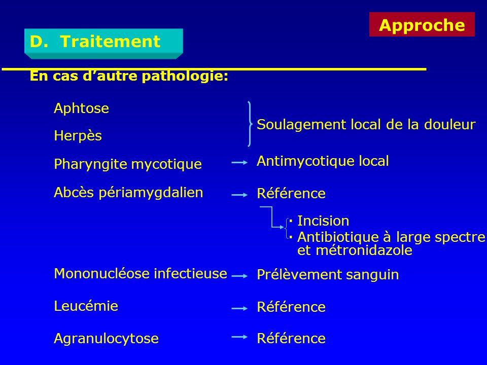 Approche D. Traitement En cas dautre pathologie: Aphtose Herpès Pharyngite mycotique Abcès périamygdalien Mononucléose infectieuse Leucémie Agranulocy