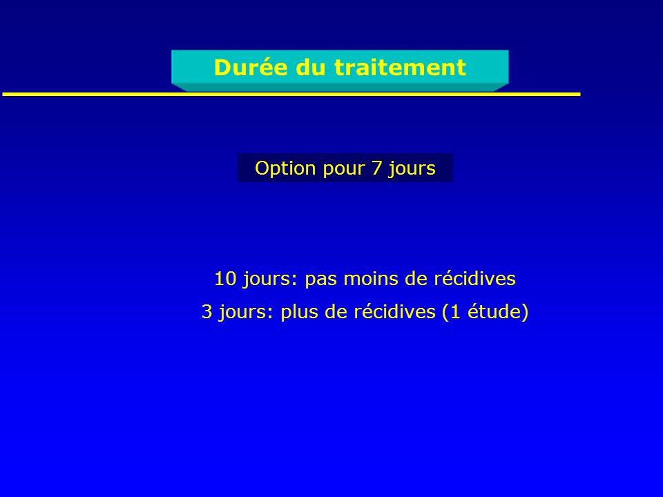 Durée du traitement Option pour 7 jours 10 jours: pas moins de récidives 3 jours: plus de récidives (1 étude)
