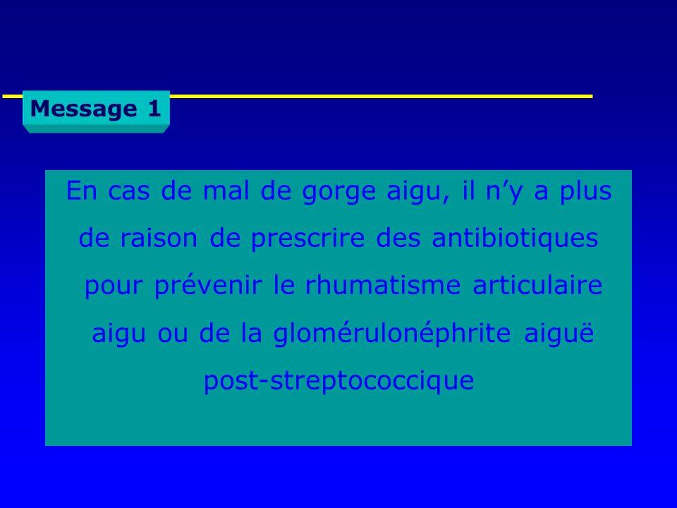 Message 1 En cas de mal de gorge aigu, il ny a plus de raison de prescrire des antibiotiques pour prévenir le rhumatisme articulaire aigu ou de la glo