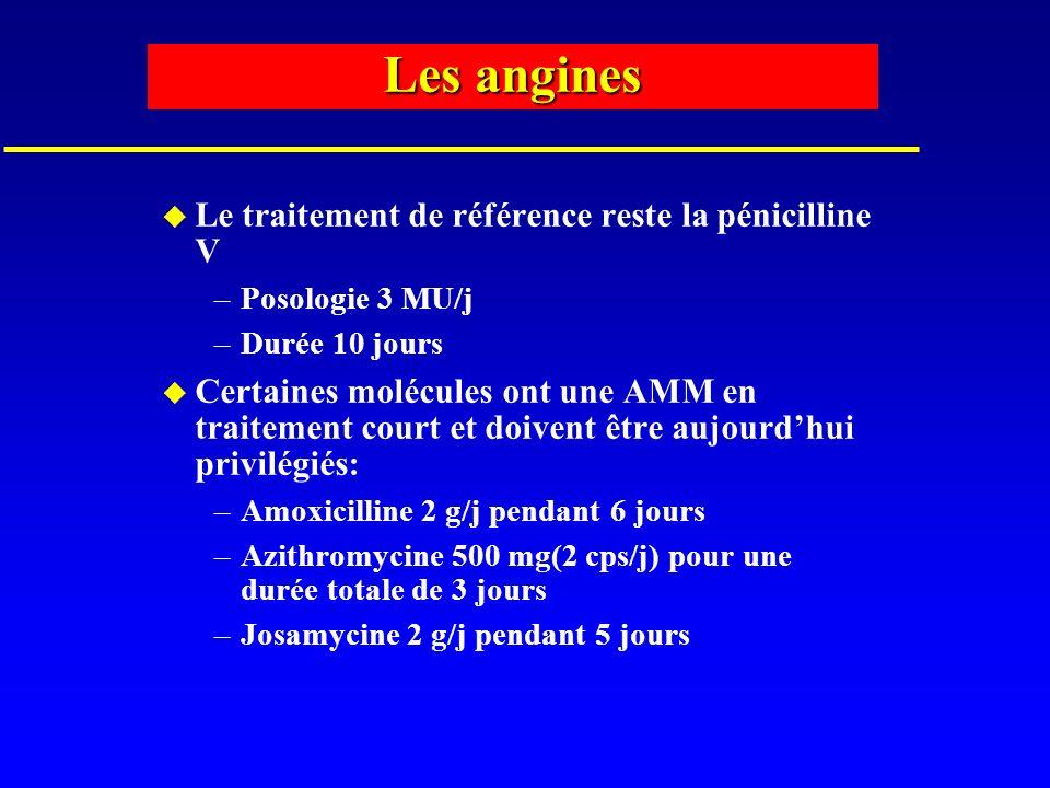 Les angines u Le traitement de référence reste la pénicilline V –Posologie 3 MU/j –Durée 10 jours u Certaines molécules ont une AMM en traitement cour