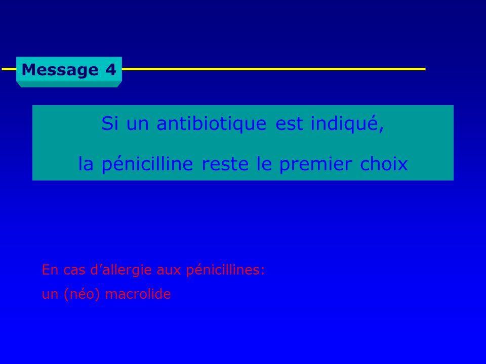 Message 4 Si un antibiotique est indiqué, la pénicilline reste le premier choix En cas dallergie aux pénicillines: un (néo) macrolide