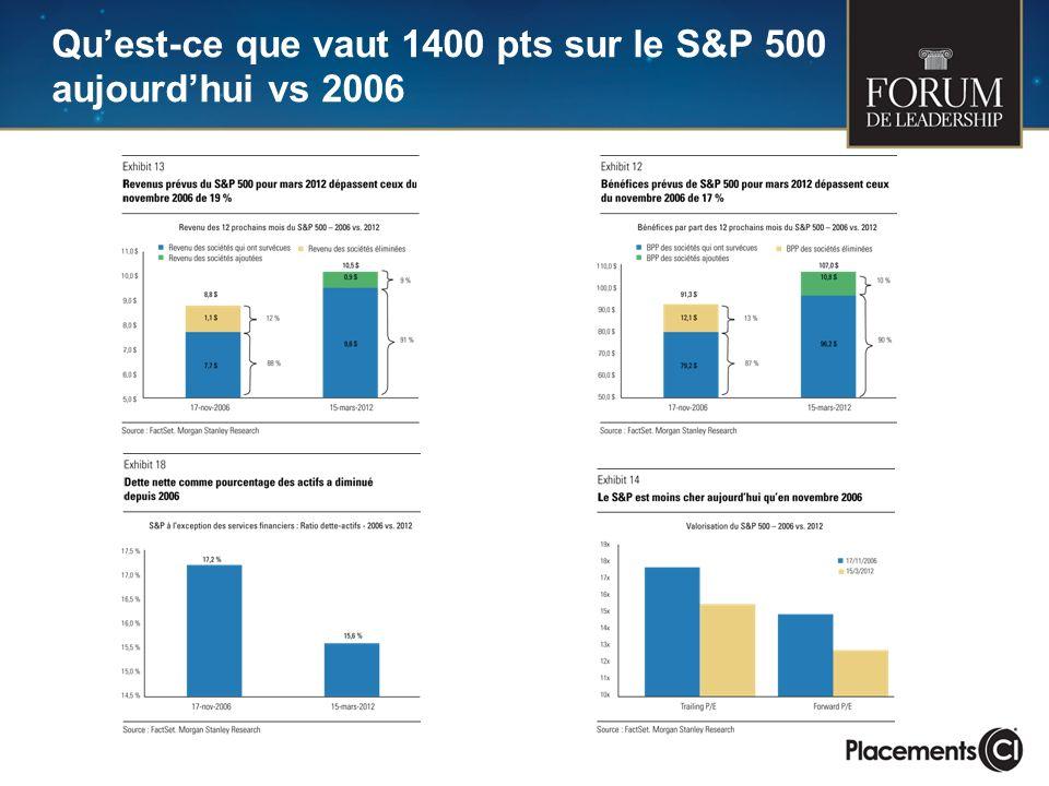 Quest-ce que vaut 1400 pts sur le S&P 500 aujourdhui vs 2006