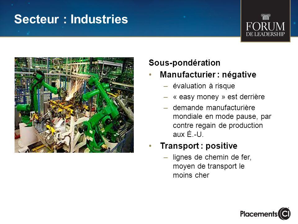 Secteur : Industries Sous-pondération Manufacturier : négative –évaluation à risque –« easy money » est derrière –demande manufacturière mondiale en mode pause, par contre regain de production aux É.-U.