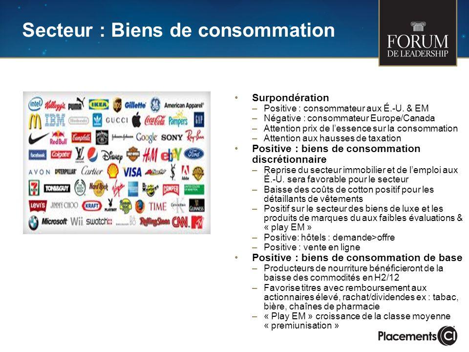 Secteur : Biens de consommation Surpondération –Positive : consommateur aux É.-U.
