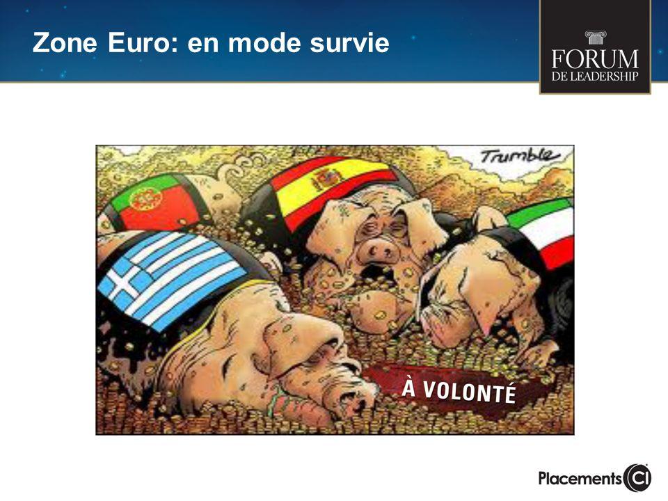 Zone Euro: en mode survie