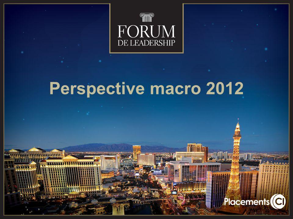 Perspective macro 2012