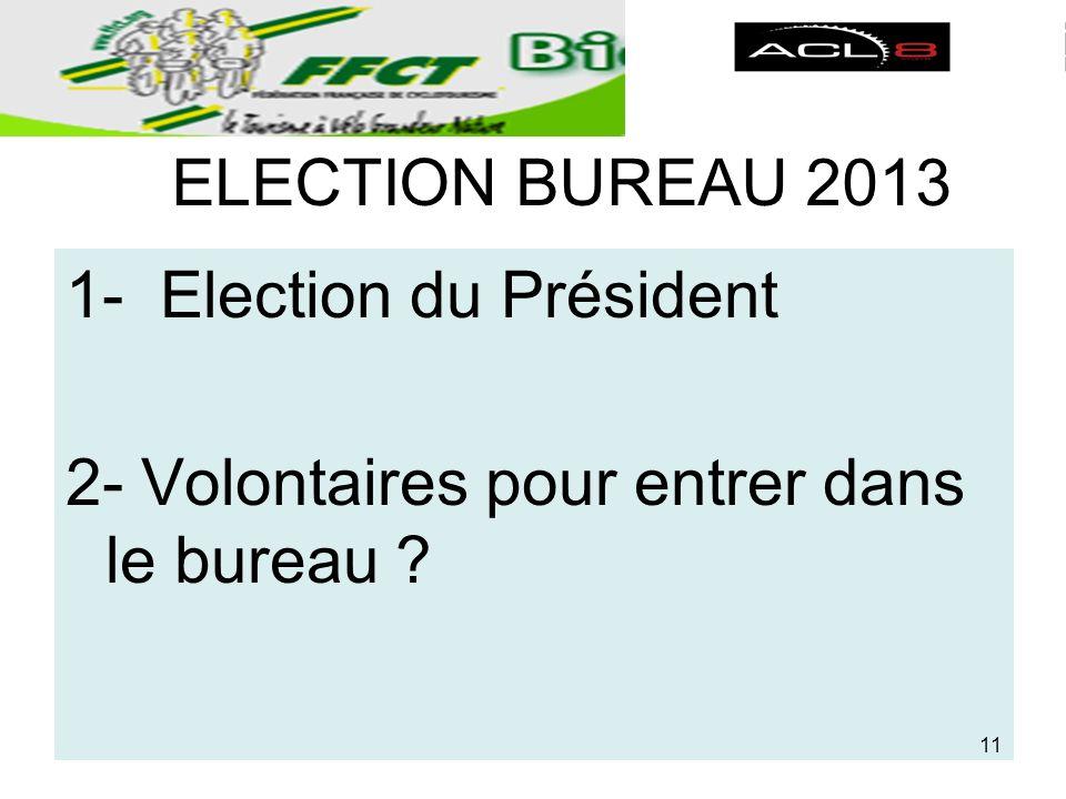 ELECTION BUREAU 2013 1- Election du Président 2- Volontaires pour entrer dans le bureau 11